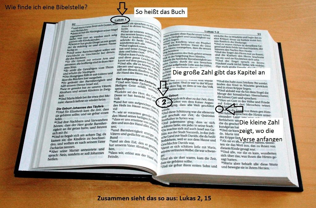 Schuldekanat Schorndorf: Bibel (5/6)